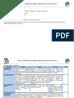Actividad 2 (Windows 2008)