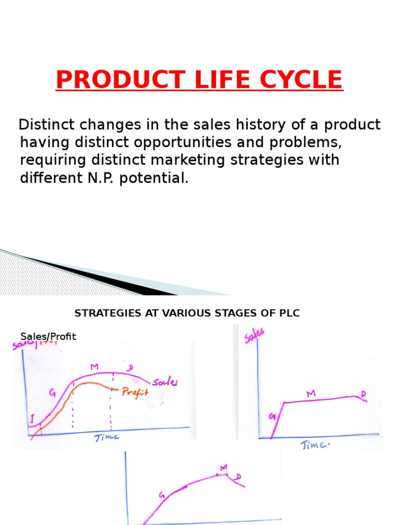 product life cycle history