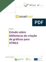 Estudo sobre bibliotecas de criação de gráficos para HTML5