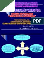 aprenderaaprenderfinal-100409194003-phpapp02