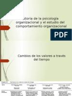La Historia de La Psicología Organizacional Cap. 2 Furnham