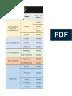 Programación Nacional Laboratorios Microprocesadores y Microcontroladores 309696