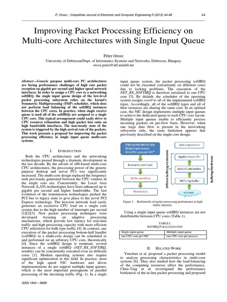 9_Orosz | Multi Core Processor | Network Interface Controller