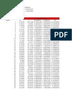 Calculo de proyecciones estereográfica polar