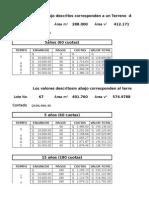 Inf. Valor de Terreno a 5 y 20 Años (ULTIMA) Incluye Lote 67