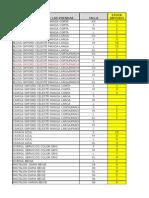 AP12 Uniformes 2014