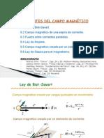 Ley de Biot Savart, Ampere y Gauss