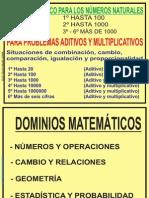 Matematica Dcn 2015