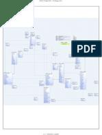 PGD R1 S7 Physical Model V02