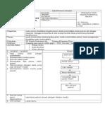 Sop Identifikasi Ditempat Pendaftaran