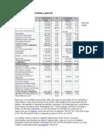 Análisis Vertical Del Balance General