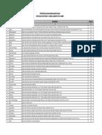 Spek Makanan Basah.pdf