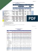 Estadísticas de Recaudación Ene-Dic 2010 Versión 2