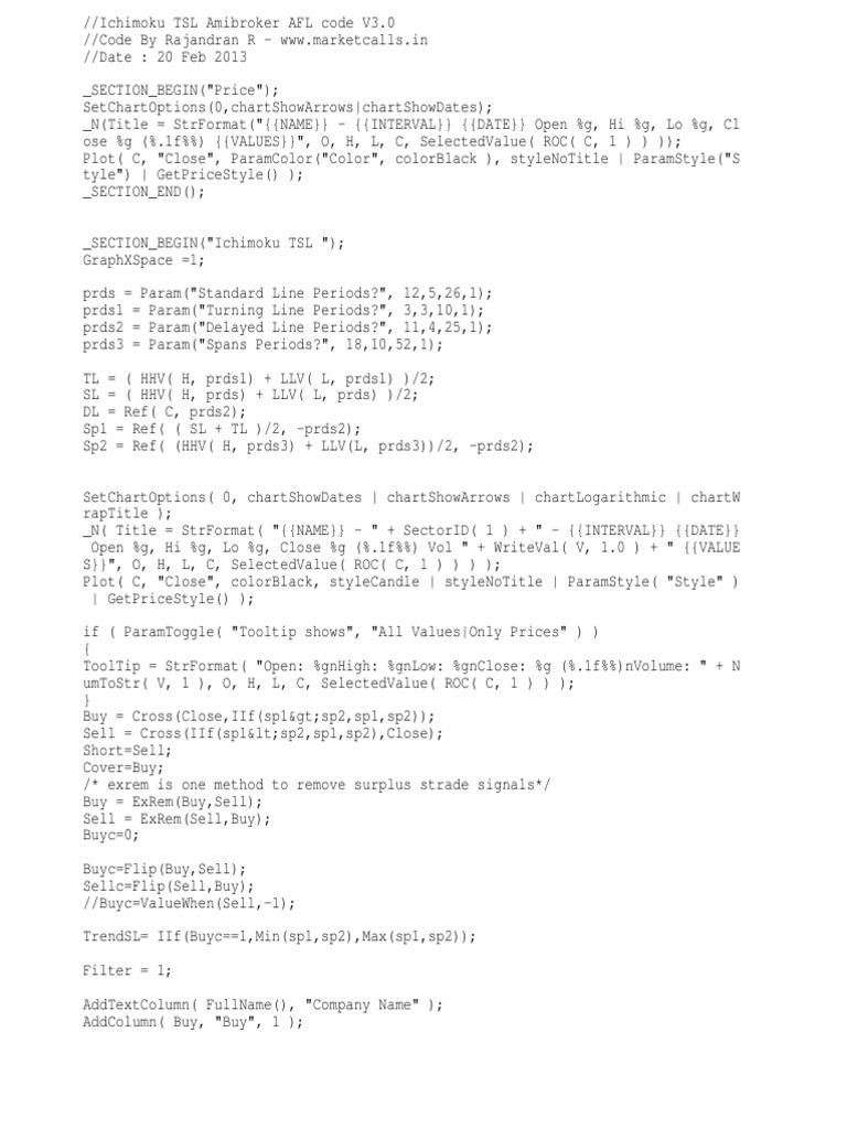 Ichimoku TSL Amibroker AFL Code v3 0