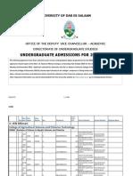 Admissions 2015_2016- UDSM