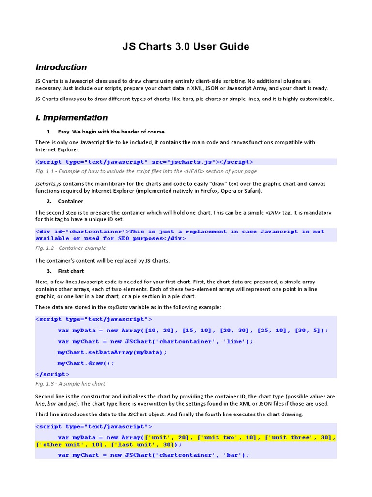 Js charts boolean data type json fandeluxe Choice Image
