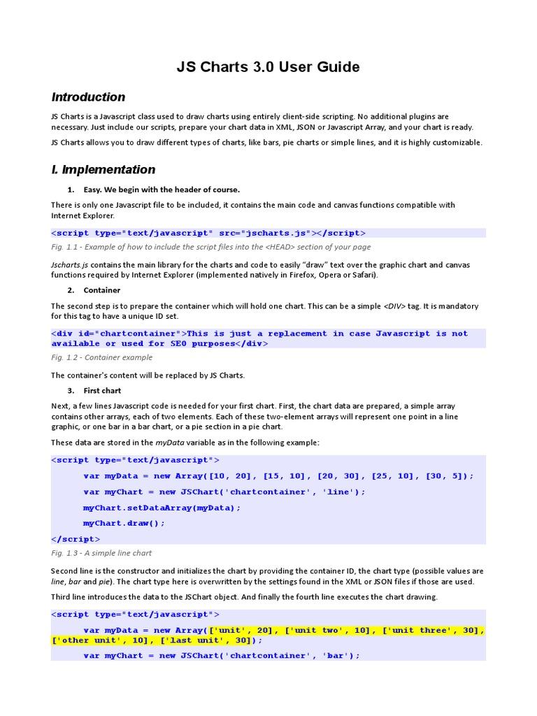 Js Charts | Boolean Data Type | Json