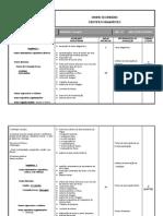 planificacao_portugues_12ano.pdf
