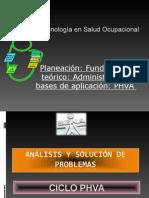 Ciclo PHVA Salud Ocupacional
