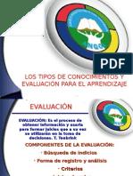 Los Tipos de Conocimientos y Evaluación Para El Aprendizaje 2014