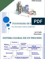 clase 5a - Flujograma de procesos. Selección de un proceso agroindustrial.pdf