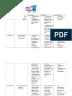 Retrospeccion y Planeamiento.docx