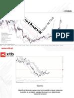 Trend Reversals.pdf