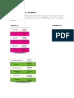 Características de la pobreza.docx