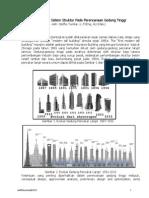 Perilaku Dan Sistem Struktur Pada Perencanaan Gedung Tinggi-01