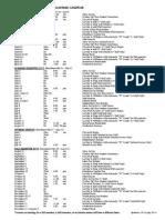 2015 Academic Calendar