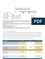 FOREX Report Brazilian Real