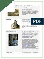 Historia de La Mecánica de Fluidos y La Hidráulica