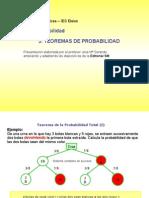 los 5 Teoremas de la Probabilidad
