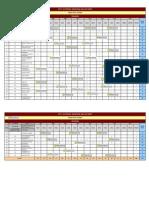 Chemistry KVPY Analysis SX 2007-2014