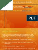 Circular Flow PowerPoint
