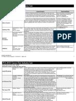 SVA 2013 Career Fair Expanded Company List