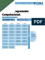 33 Analista Programador Computacional