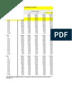 Poblacion Total 2015 - Perú