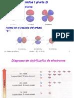 Unidad 1 (Q.O  2S 2012 P. 2)