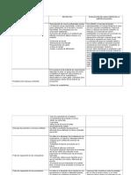 Diagram a Porter