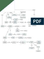 mapa inmunologia