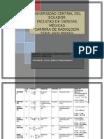 Cuadro Magnitudes Radiologicas