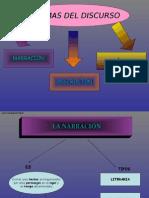 FORMAS DEL DISCURSO (Copia en conflicto de Juana Rodríguez 2013-10-08)