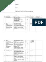 Planificare Portfolio 8