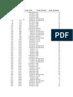 Big Data Project 1