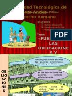 Fuentes de Las Obligaciones y Contratos