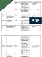 lesson plan procedure lesson 1 weather 3