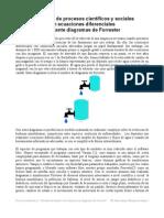 Simulación de Procesos Científicos y Sociales Con Ecuaciones Diferenciales Mediante Diagramas de Forrester