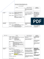 Revised Proposed Itinerary of the UNSR IDP as of July 15 2015 (3)