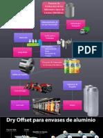 Proceso producción envases metálicos